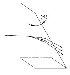 ISOSCELE prism