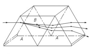 AMICI prism Direct Vision Prisms