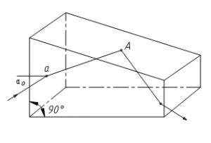 BREWSTER prism